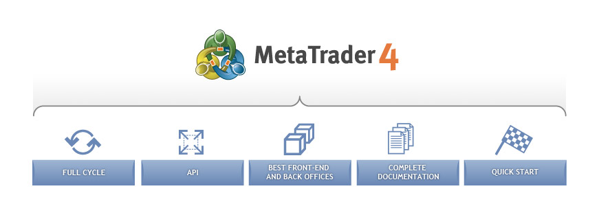 MetaTrader4_platform_advantages