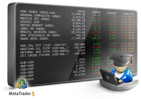 MetaTrader_5_in_the_Forex_and_Stock_Market